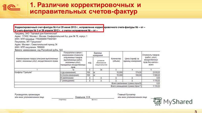 3 3 1. Различие корректировочных и исправительных счетов-фактур