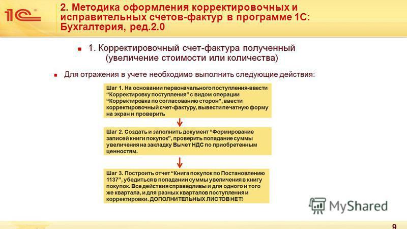 9 9 2. Методика оформления корректировочных и исправительных счетов-фактур в программе 1С: Бухгалтерия, ред.2.0