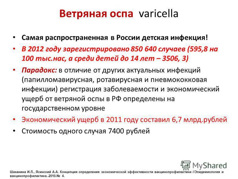 Ветряная оспа varicella Самая распространенная в России детская инфекция! В 2012 году зарегистрировано 850 640 случаев (595,8 на 100 тыс.нас, а среди детей до 14 лет – 3506, 3) Парадокс: в отличие от других актуальных инфекций (папилломавирусная, рот
