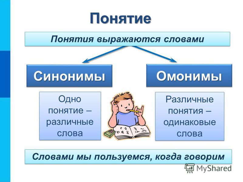 Понятие– это форма мышления, которая отражает совокупность существенных признаков объекта или нескольких объектов. Понятие – это форма мышления, которая отражает совокупность существенных признаков объекта или нескольких объектов. Компьютер Мороз Уче