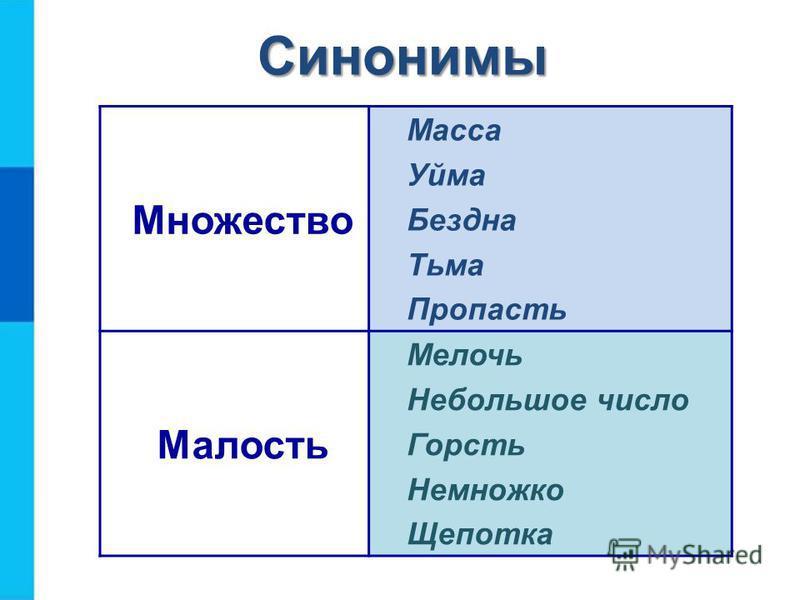 Понятия выражаются словами Синонимы Омонимы Одно понятие – различные слова Различные понятия – одинаковые слова Словами мы пользуемся, когда говорим Понятие