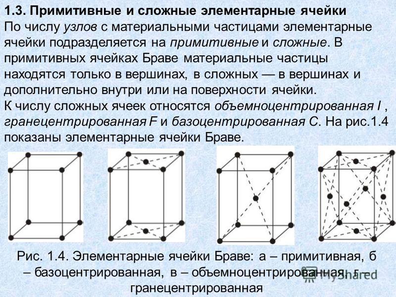 1.3. Примитивные и сложные элементарные ячейки По числу узлов с материальными частицами элементарные ячейки подразделяется на примитивные и сложные. В примитивных ячейках Браве материальные частицы находятся только в вершинах, в сложных в вершинах и