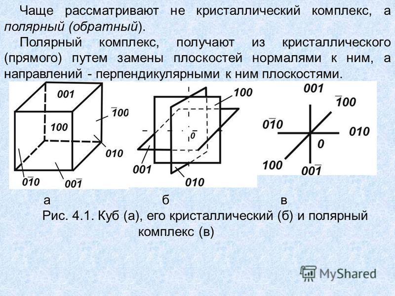 Чаще рассматривают не кристаллический комплекс, а полярный (обратный). Полярный комплекс, получают из кристаллического (прямого) путем замены плоскостей нормалями к ним, а направлений - перпендикулярными к ним плоскостями. абв Рис. 4.1. Куб (а), его