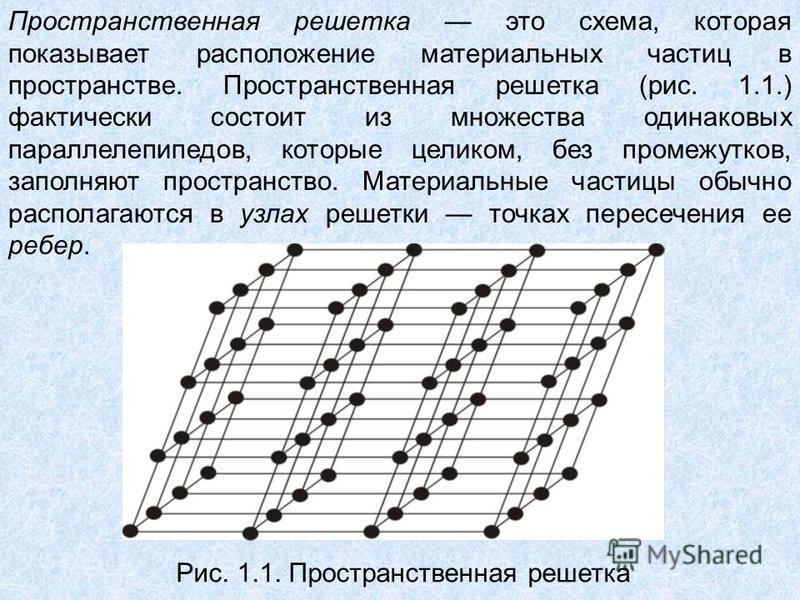 Пространственная решетка это схема, которая показывает расположение материальных частиц в пространстве. Пространственная решетка (рис. 1.1.) фактически состоит из множества одинаковых параллелепипедов, которые целиком, без промежутков, заполняют прос