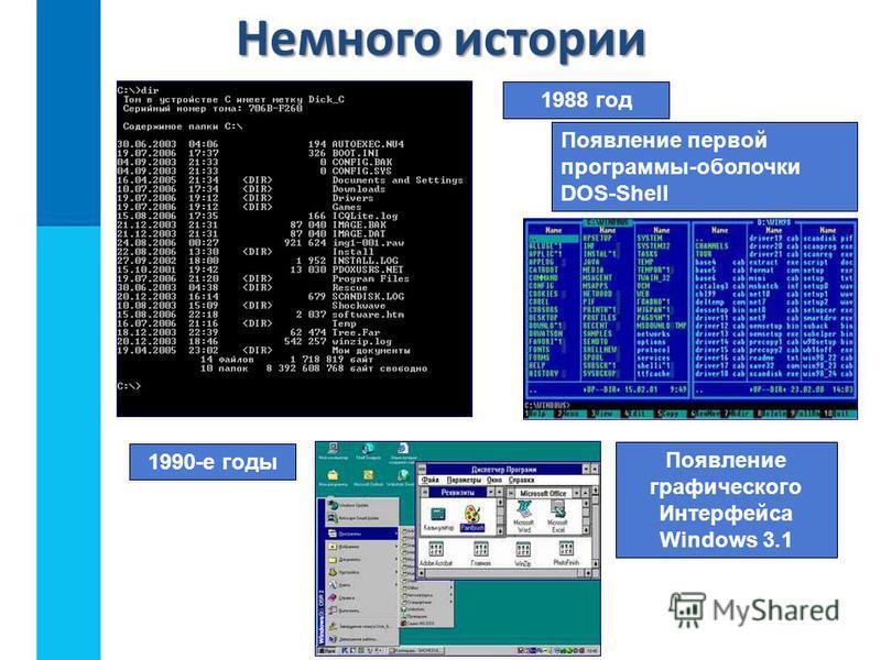 1988 год Появление первой программы-оболочки DOS-Shell 1990-е годы Появление графического Интерфейса Windows 3.1 Немного истории