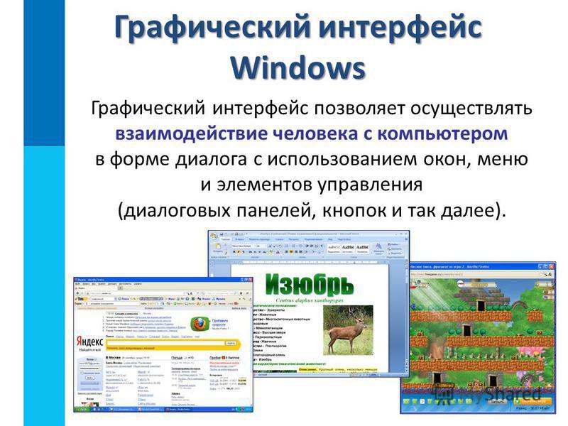 Графический интерфейс позволяет осуществлять взаимодействие человека с компьютером в форме диалога с использованием окон, меню и элементов управления (диалоговых панелей, кнопок и так далее). Графический интерфейс Windows