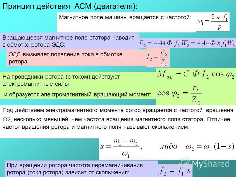 Магнитопровод ротора Конструкция АСМ Магнитопровод статора Обмотка статора Обмотка ротора
