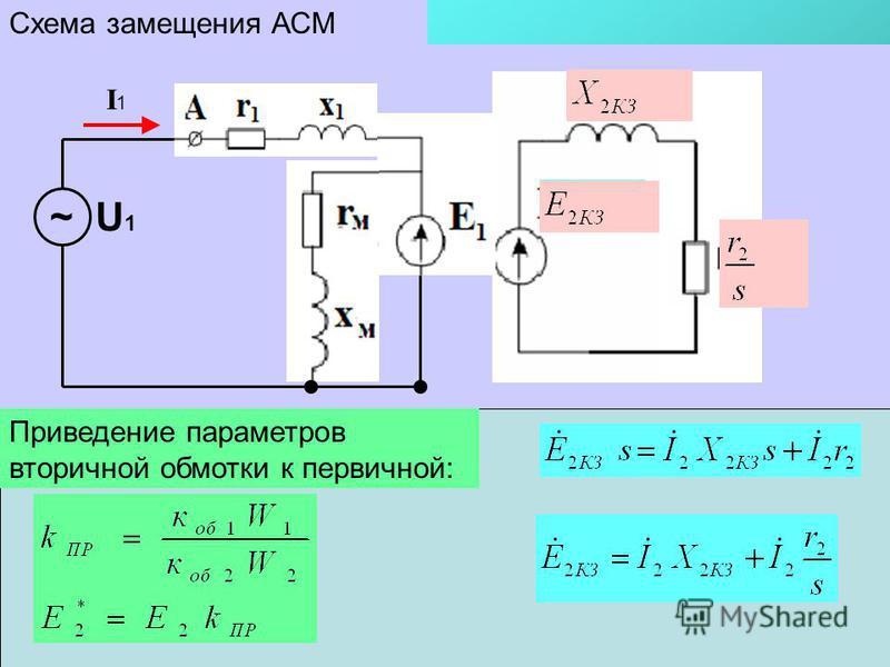 Принцип действия АСМ (двигателя): Магнитное поле машины вращается с частотой: Вращающееся магнитное поле статора наводит в обмотке ротора ЭДС: ЭДС вызывает появление тока в обмотке ротора: На проводники ротора (с током) действуют электромагнитные сил