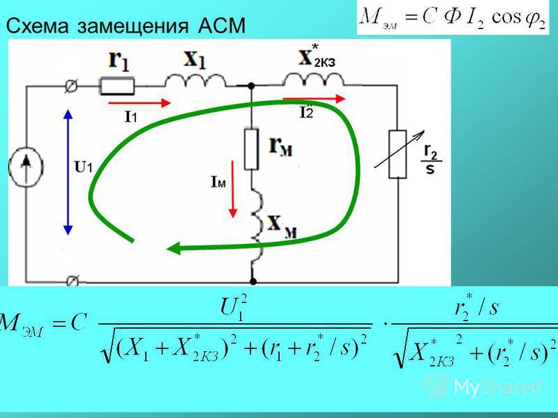 1. Что такое «индукция магнитного поля»? 2. Что обозначает термин «число пар полюсов машины»? 3. Что такое «ДЕЙСТВУЮЩЕЕ значение» переменного тока»? 4. Объясните термин «коэффициент мощности или cosφ». 5. От каких параметров зависит ЭДС обмотки ротор