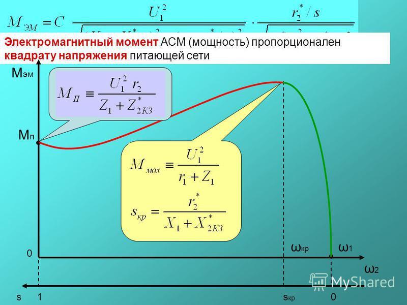 Схема замещения АСМ