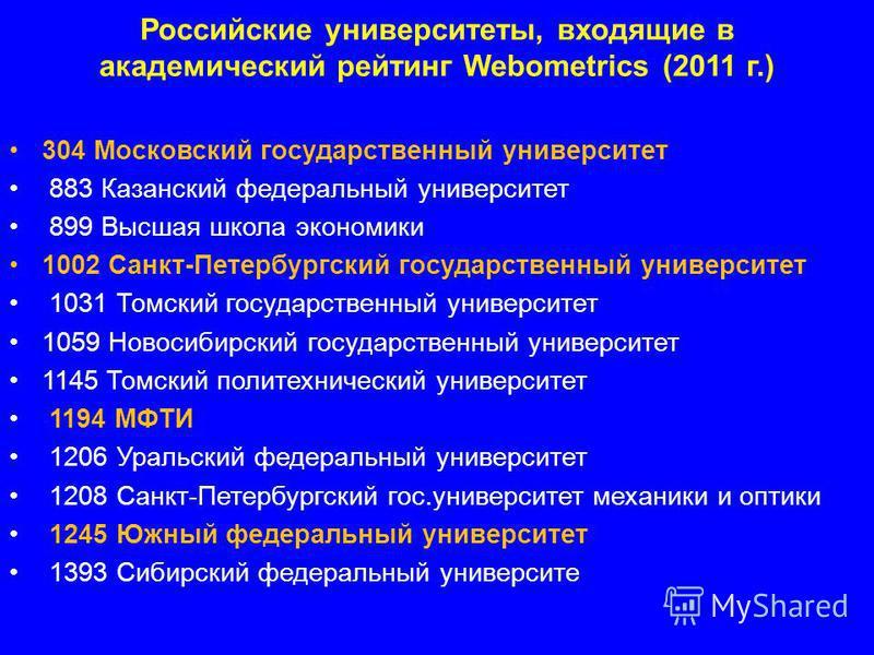 Российские университеты, входящие в академический рейтинг Webometrics (2011 г.) 304 Московский государственный университет 883 Казанский федеральный университет 899 Высшая школа экономики 1002 Санкт-Петербургский государственный университет 1031 Томс