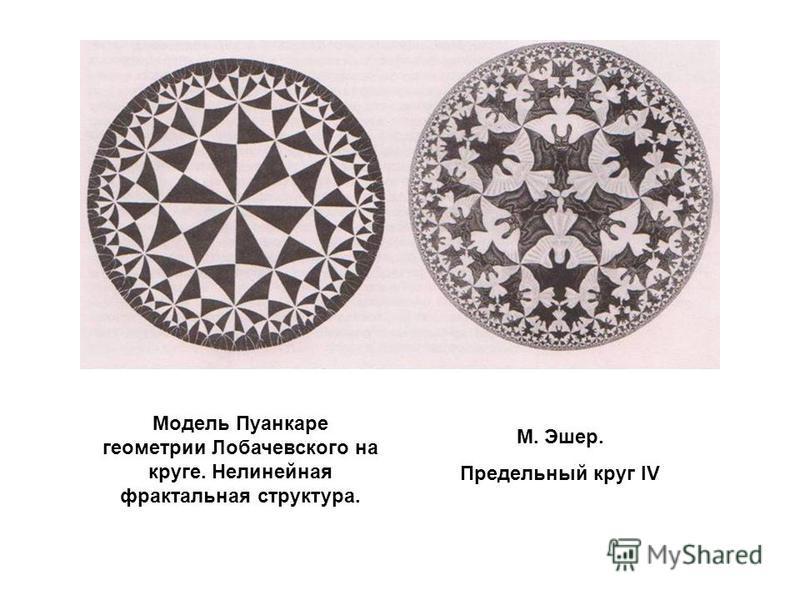 Модель Пуанкаре геометрии Лобачевского на круге. Нелинейная фрактальная структура. М. Эшер. Предельный круг IV