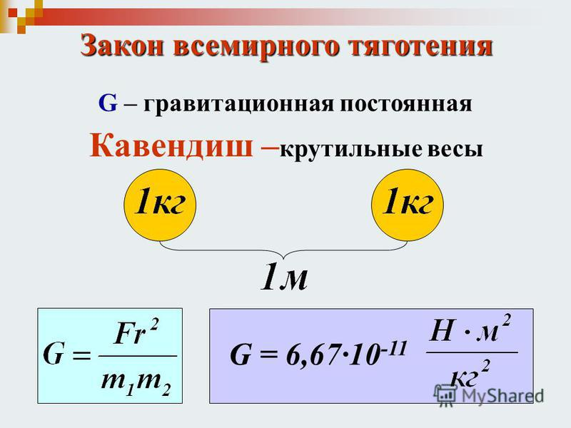 G – гравитационная постоянная Кавендиш – крутильные весы G = 6,67·10 -11
