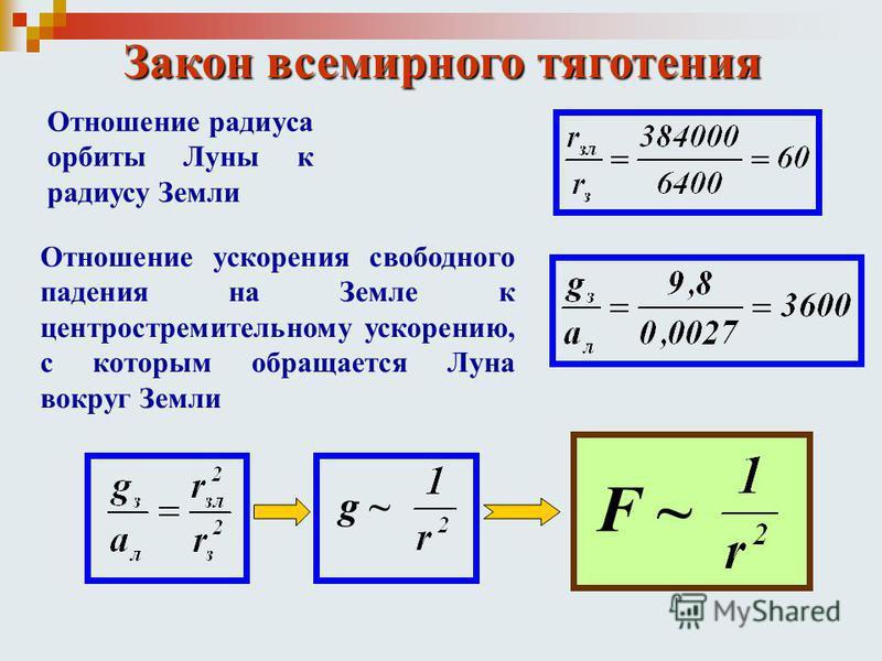 Отношение радиуса орбиты Луны к радиусу Земли Отношение ускорения свободного падения на Земле к центростремительному ускорению, с которым обращается Луна вокруг Земли Закон всемирного тяготения g ~ F ~