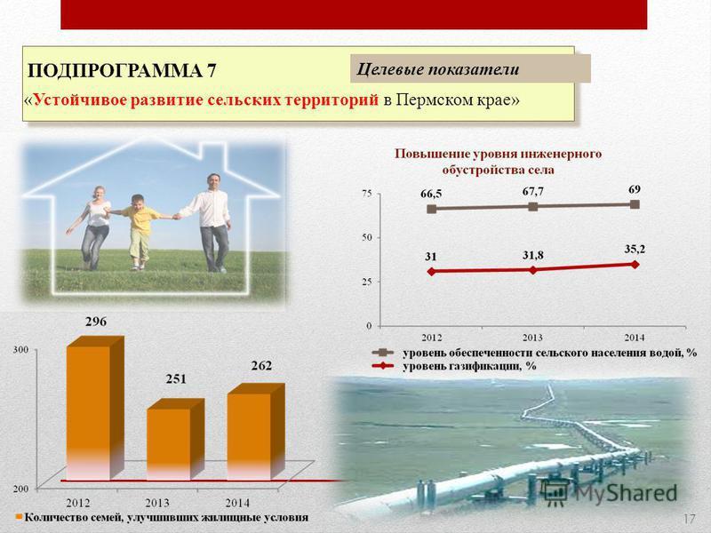 «Устойчивое развитие сельских территорий в Пермском крае» Целевые показатели ПОДПРОГРАММА 7 17