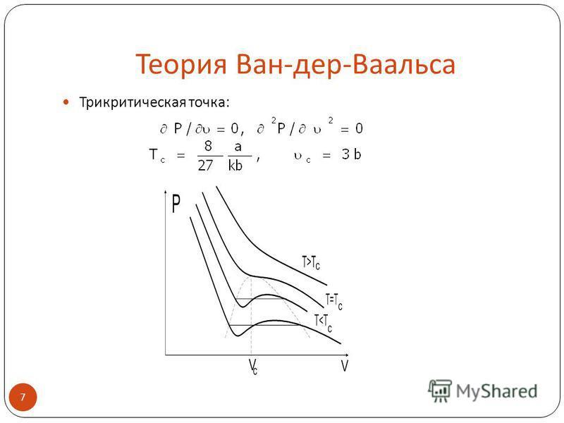 Теория Ван-дер-Ваальса Трикритическая точка: 7.