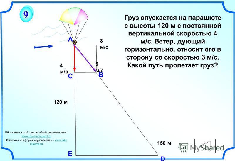 Груз опускается на парашюте с высоты 120 м с постоянной вертикальной скоростью 4 м/с. Ветер, дующий горизонтально, относит его в сторону со скоростью 3 м/с. Какой путь пролетает груз? 120 м 150 м 9 9 4 м/c 3 м/c 5 м/c В С D E А