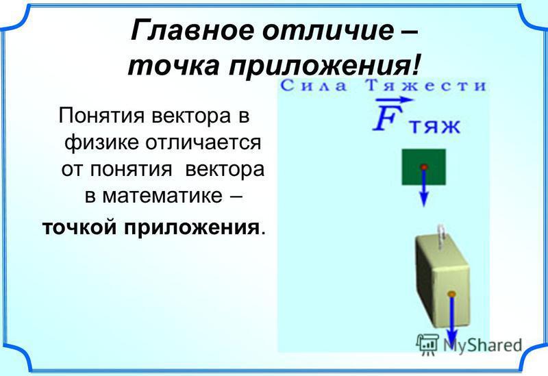 Главное отличие – точка приложения! Понятия вектора в физике отличается от понятия вектора в математике – точкой приложения.