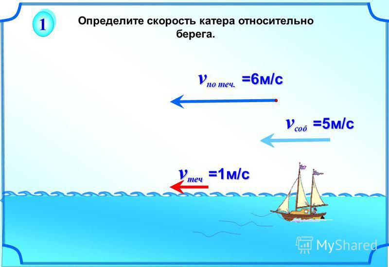 Определите скорость катера относительно берега. v теч v зоб =5 м/c v теч =1 м/с v по теч. =6 м/с 1 1
