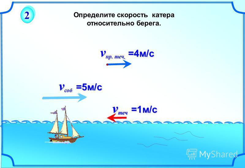 v теч v зоб =5 м/c v теч =1 м/с v пр. теч. =4 м/с Определите скорость катера относительно берега. 2 2
