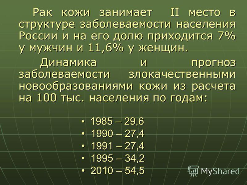 2 Рак кожи занимает II место в структуре заболеваемости населения России и на его долю приходится 7% у мужчин и 11,6% у женщин. Рак кожи занимает II место в структуре заболеваемости населения России и на его долю приходится 7% у мужчин и 11,6% у женщ