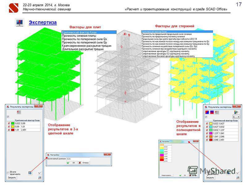 17 22-23 апреля 2014, г. Москва Научно-технический семинар «Расчет и проектирование конструкций в среде SCAD Office» Экспертиза Отображение результатов в 3-х цветной шкале Отображение результатов в полноцветной шкале Факторы для плит Факторы для стер