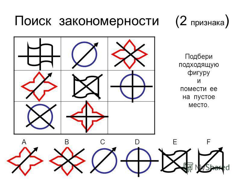 Поиск закономерности (2 признака ) A B C D E F Подбери подходящую фигуру и помести ее на пустое место.