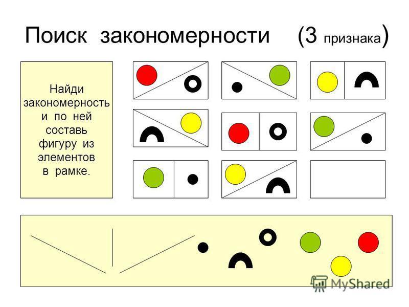 Поиск закономерности (3 признака ) Найди закономерность и по ней составь фигуру из элементов в рамке.