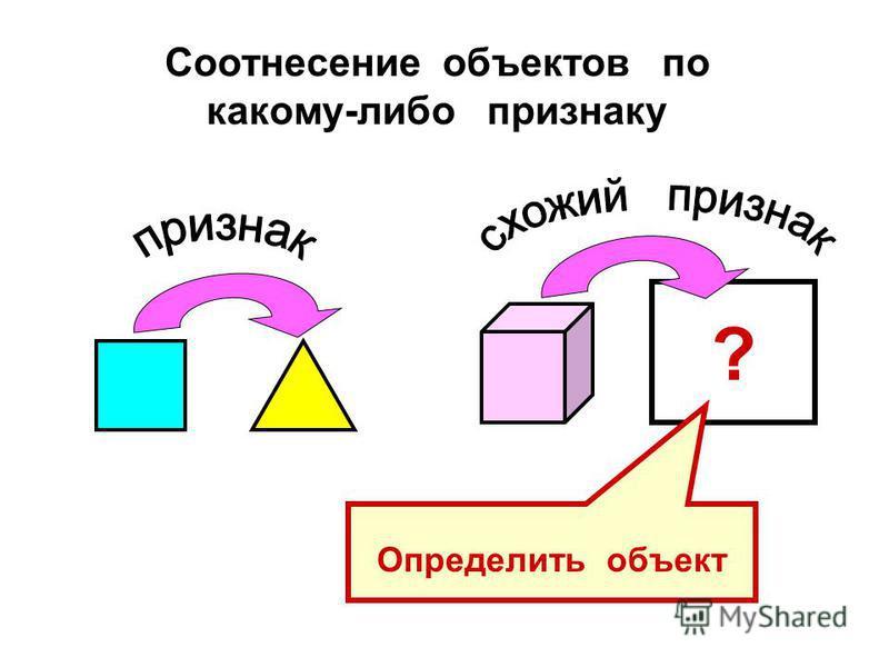 Соотнесение объектов по какому-либо признаку ? Определить объект