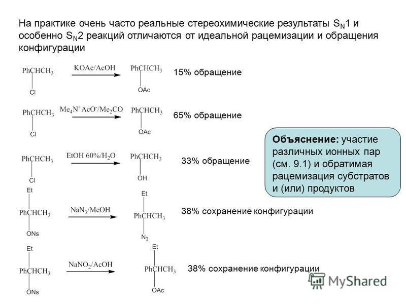 На практике очень часто реальные стереохимические результаты S N 1 и особенно S N 2 реакций отличаются от идеальной рацемизации и обращения конфигурации 15% обращение 65% обращение 33% обращение 38% сохранение конфигурации Объяснение: участие различн