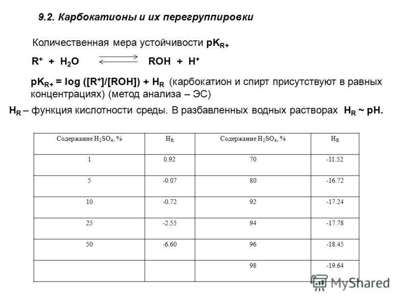 9.2. Карбокатионы и их перегруппировки R + + H 2 OROH + H + Количественная мера устойчивости pK R+ pK R+ = log ([R + ]/[ROH]) + H R (карбкатион и спирт присутствуют в равных концентрациях) (метод анализа – ЭС) H R – функция кислотности среды. В разба
