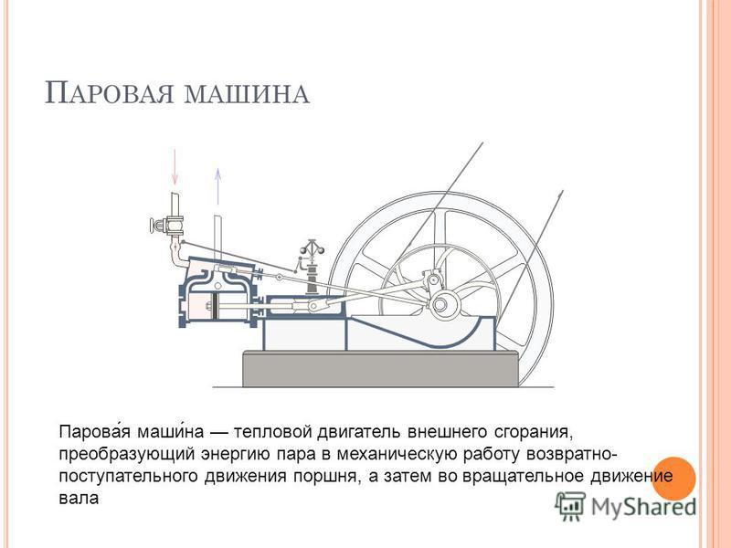 П АРОВАЯ МАШИНА Парова́я маши́на тепловой двигатель внешнего сгорания, преобразующий энергию пара в механическую работу возвратно- поступательного движения поршня, а затем во вращательное движение вала