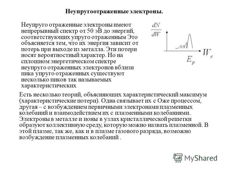 Неупругоотраженные электроны. Неупруго отраженные электроны имеют непрерывный спектр от 50 эВ до энергий, соответствующих упруго отраженным Это объясняется тем, что их энергия зависит от потерь при выходе из металла. Эти потери носят вероятностный ха