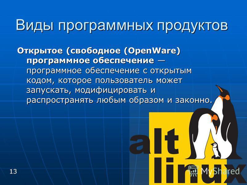 Открытое (свободное (OpenWare) программное обеспечение программное обеспечение с открытым кодом, которое пользователь может запускать, модифицировать и распространять любым образом и законно. Виды программных продуктов 13