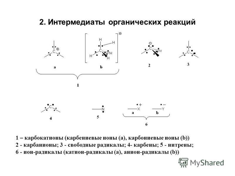 2. Интермедиаты органических реакций 1 – карбкатионы (карбениевые ионы (а), карбониевые ионы (b)) 2 - карбанионы; 3 - свободные радикалы; 4- карбены; 5 - интерны; 6 - ион-радикалы (катион-радикалы (a), анион-радикалы (b))