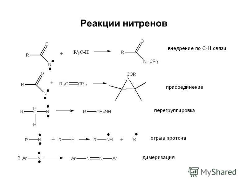 Реакции нитренов
