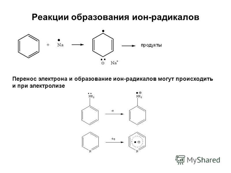 Реакции образования ион-радикалов Перенос электрона и образование ион-радикалов могут происходить и при электролизе