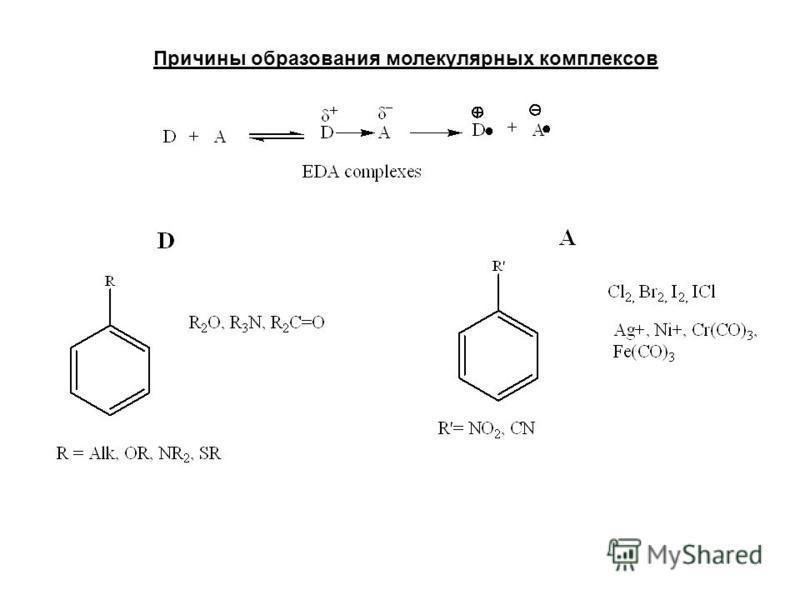 Причины образования молекулярных комплексов