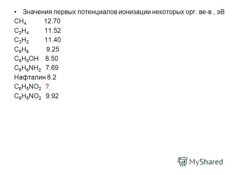 Значения первых потенциалов ионизации некоторых орг. ве-в, эВ CH 4 12.70 C 2 H 4 11.52 C 2 H 2 11.40 C 6 H 6 9.25 C 6 H 5 OH 8.50 C 6 H 6 NH 2 7.69 Нафталин 8.2 C 6 H 5 NO 2 ? C 6 H 5 NO 2 9.92