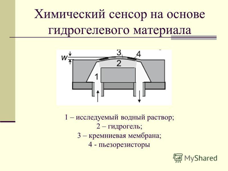 Химический сенсор на основе гидрогелевого материала 1 – исследуемый водный раствор; 2 – гидрогель; 3 – кремниевая мембрана; 4 - пьезорезисторы