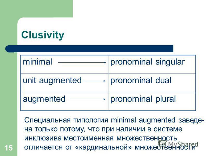 15 Clusivity minimalpronominal singular unit augmentedpronominal dual augmentedpronominal plural Специальная типология minimal augmented заведена только потому, что при наличии в системе инклюзива местоименная множественность отличается от «кардиналь