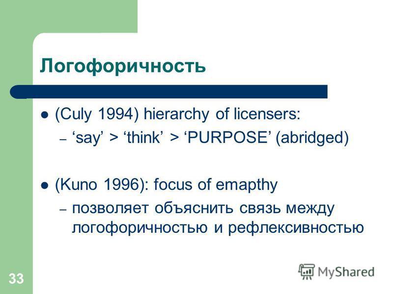 33 Логофоричность (Culy 1994) hierarchy of licensers: – say > think > PURPOSE (abridged) (Kuno 1996): focus of emapthy – позволяет объяснить связь между логофоричностью и рефлексивностью