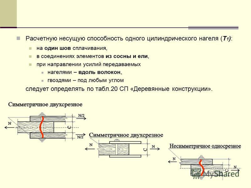Расчетную несущую способность одного цилиндрического нагеля (T 1 ): на один шов сплачивания, в соединениях элементов из сосны и ели, при направлении усилий передаваемых нагелями – вдоль волокон, гвоздями – под любым углом следует определять по табл.2