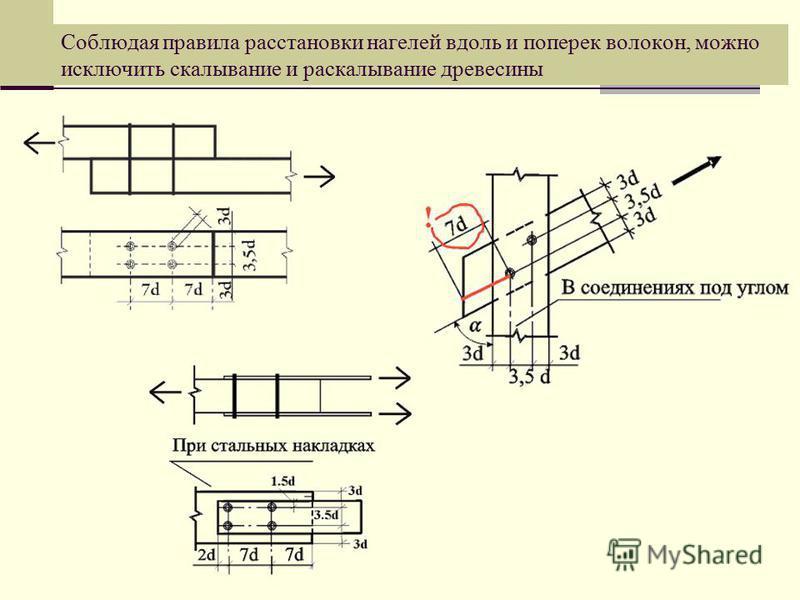Соблюдая правила расстановки нагелей вдоль и поперек волокон, можно исключить скалывание и раскалывание древесины