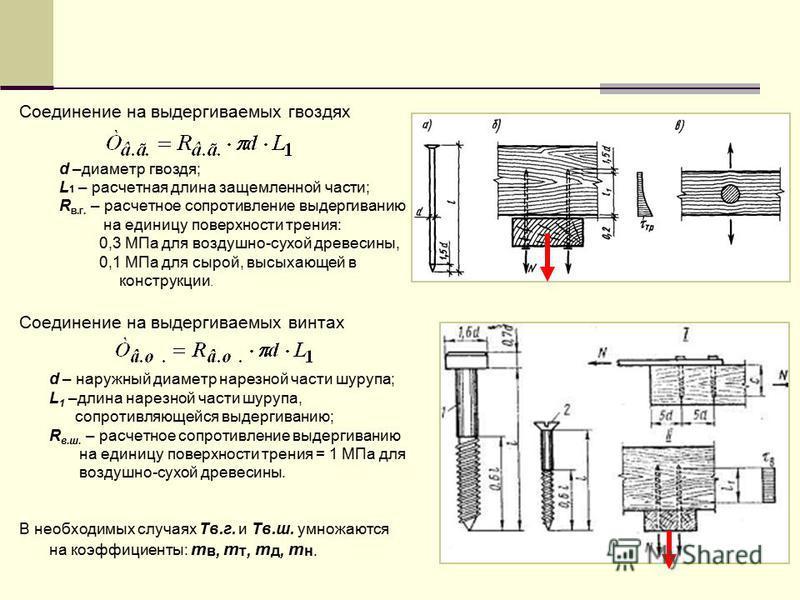 Соединение на выдергиваемых гвоздях d –диаметр гвоздя; L 1 – расчетная длина защемленной части; R в.г. – расчетное сопротивление выдергиванию на единицу поверхности трения: 0,3 МПа для воздушно-сухой древесины, 0,1 МПа для сырой, высыхающей в констру