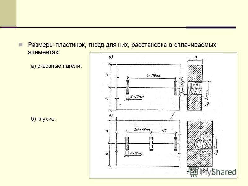 Размеры пластинок, гнезд для них, расстановка в сплачиваемых элементах: а) сквозные нагели; б) глухие. b 58 60 110 55 12 h h h h
