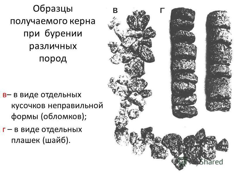 Образцы получаемого керна при бурении различных пород в– в виде отдельных кусочков неправильной формы (обломков); г – в виде отдельных плашек (шайб).