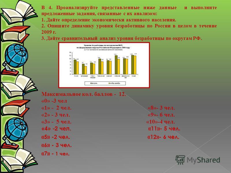 В 4. Проанализируйте представленные ниже данные и выполните предложенные задания, связанные с их анализом: 1. Дайте определение экономически активного населения. 2. Опишите динамику уровня безработицы по России в целом в течение 2009 г. 3. Дайте срав