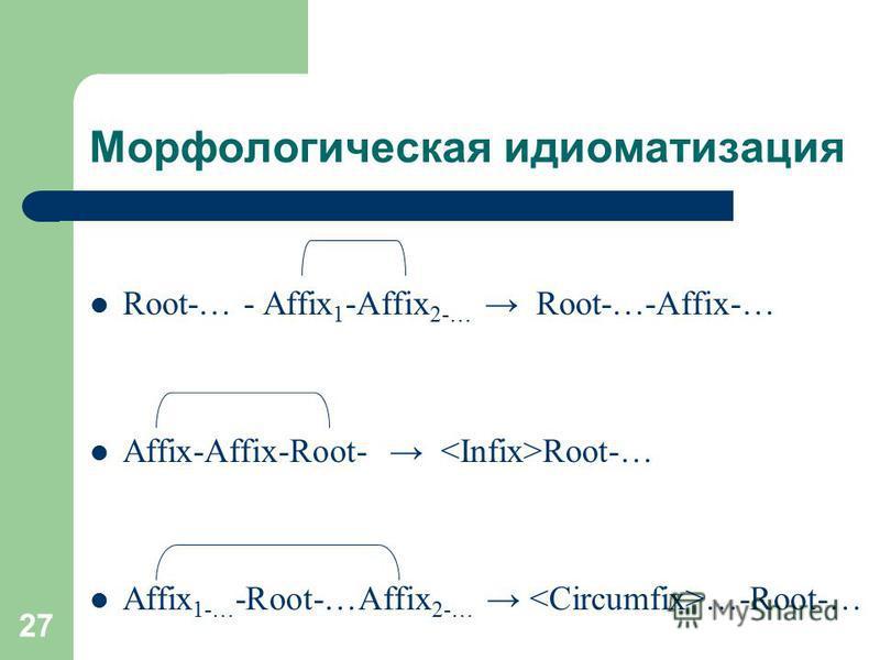27 Морфологическая идиоматизация Root-… - Affix 1 -Affix 2-… Root-…-Affix-… Affix-Affix-Root- Root-… Affix 1-… -Root-…Affix 2-… …-Root-…