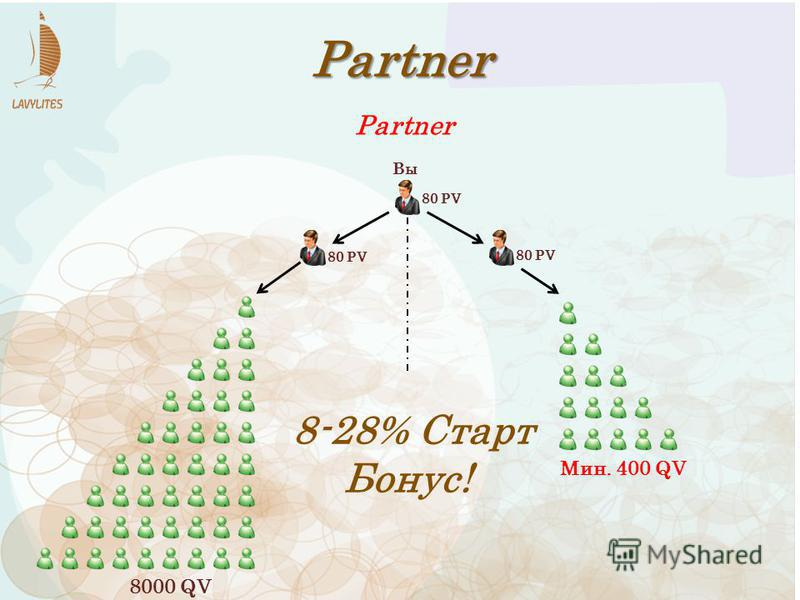 80 PV Partner 80 PV 8-28% Старт Бонус! 8000 QV Мин. 400 QV Partner Вы